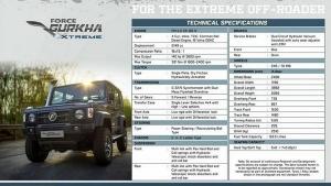 Force Gurkha Xtreme का ब्रोशर हुआ लीक - जानें डिटेल्स