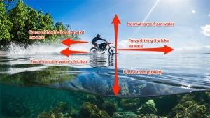 इस ट्रीक को जान लीजिए आप भी पानी पर बाइक दौड़ा सकेंगे