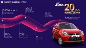 Maruti Alto Completes 20 Years: मारुति अल्टो ने भारत में पूरी किया 20 साल का समय, बिकी इतनी यूनिट