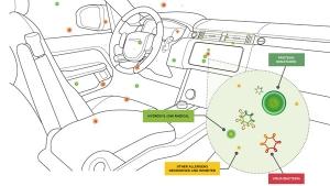 Jaguar Unveils New Air Purifier: जगुआर का यह एयर प्योरीफायर कोरोना वायरस को करेगा खत्म, जानें